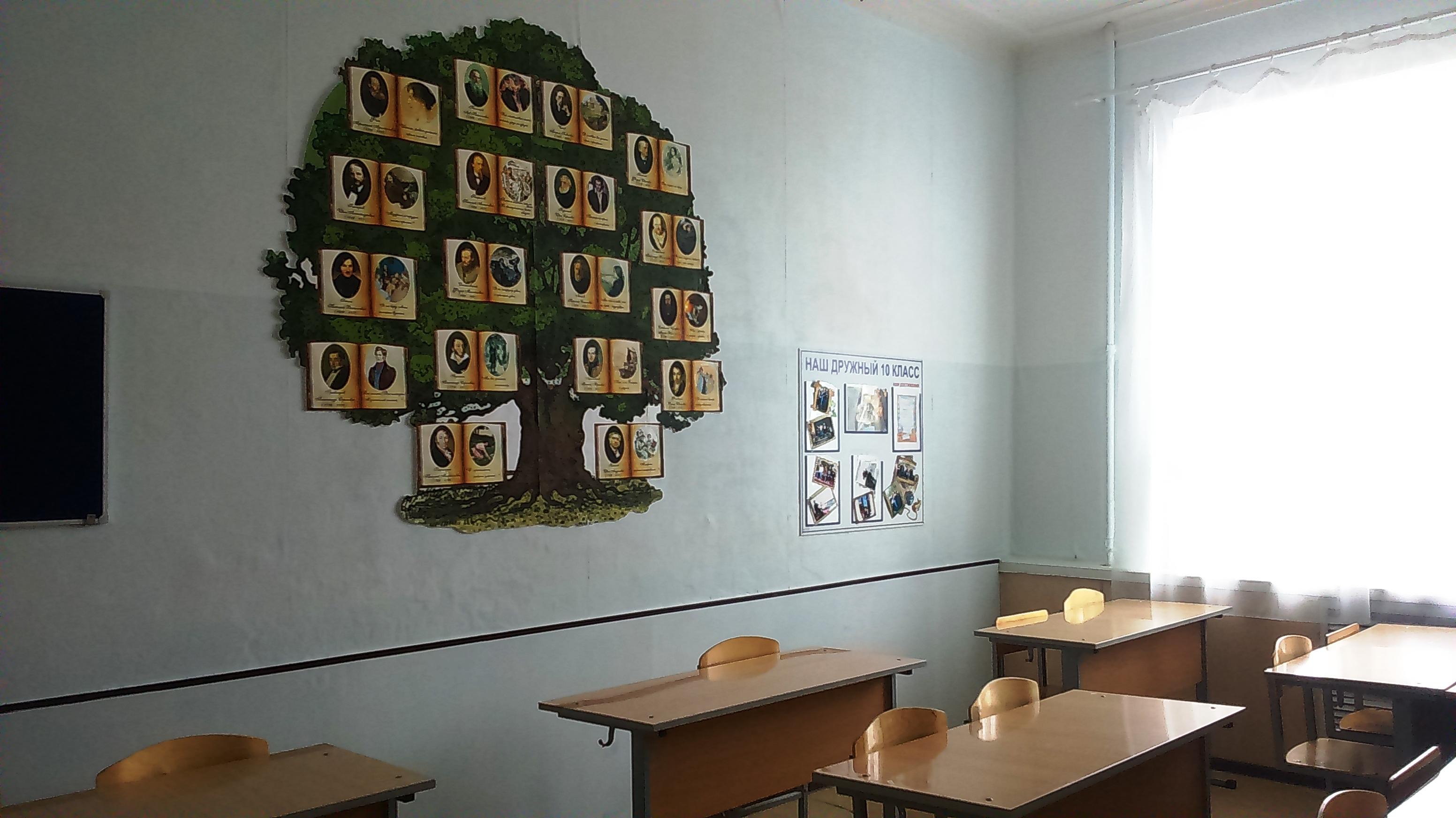 Оформление кабинета картинки